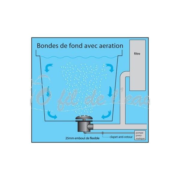 Bonde de fond 110 mm avec aeration o fil de l 39 eau - Bonde de fond ...